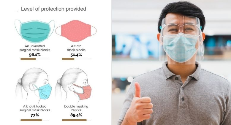 Health DG Encourages Use of Face Shields